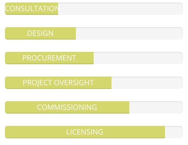 Progress bars image